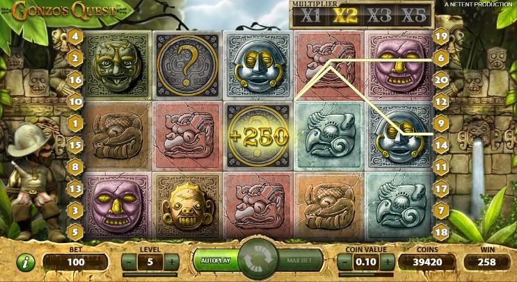 Gonzo's Quest Win Multiplier
